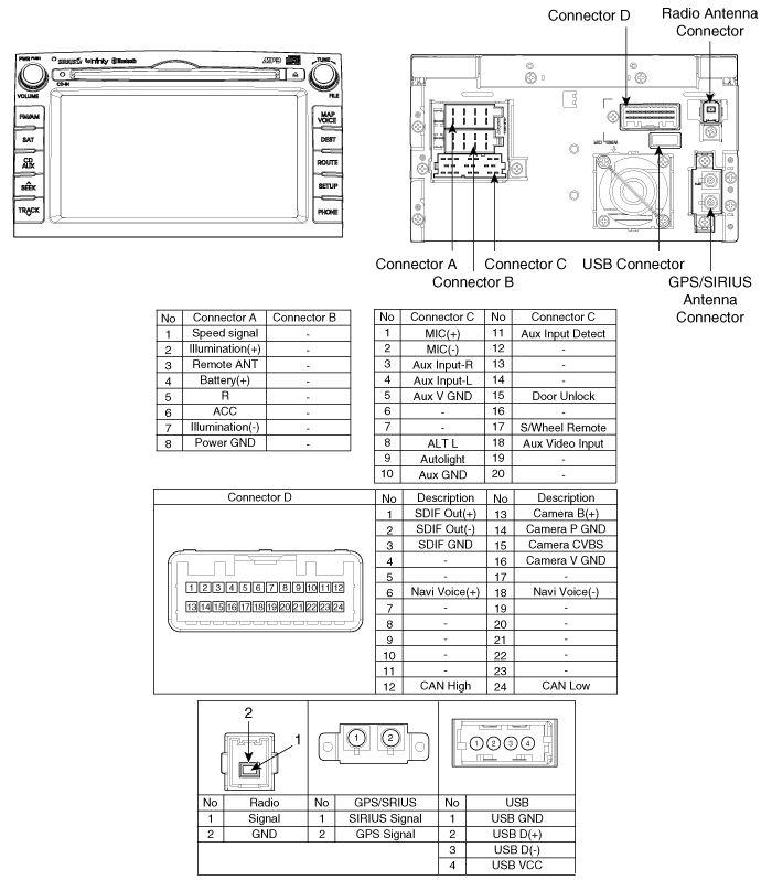honda jazz 2002 fuse box diagram